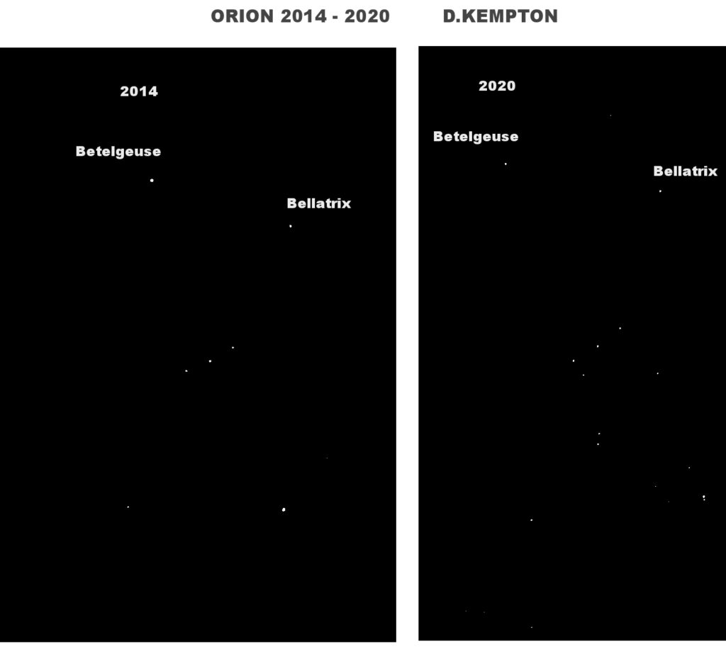 Compares brightness of Betelgeuse in 2014 and 2020